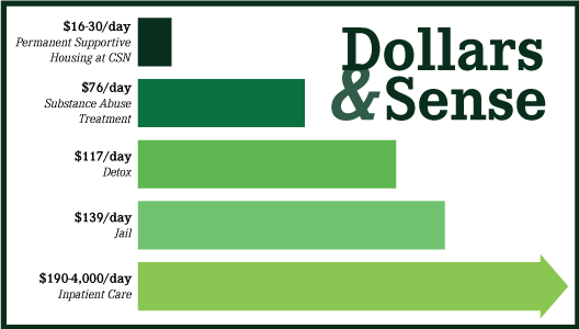 dollars-and-sense-graph